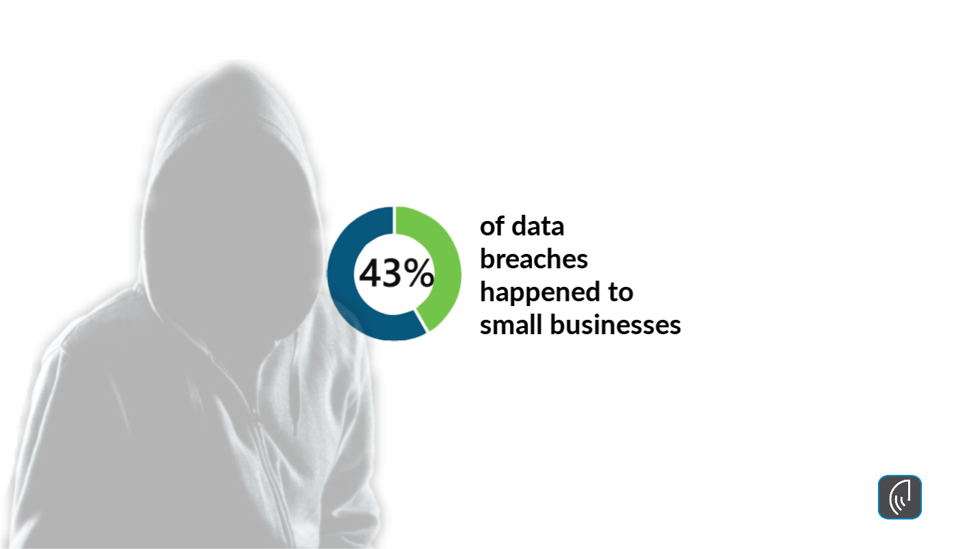 43% of Data Breaches Affect Small Businesses
