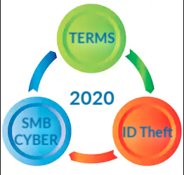 Glossery, Cyber SMB, ID Theft